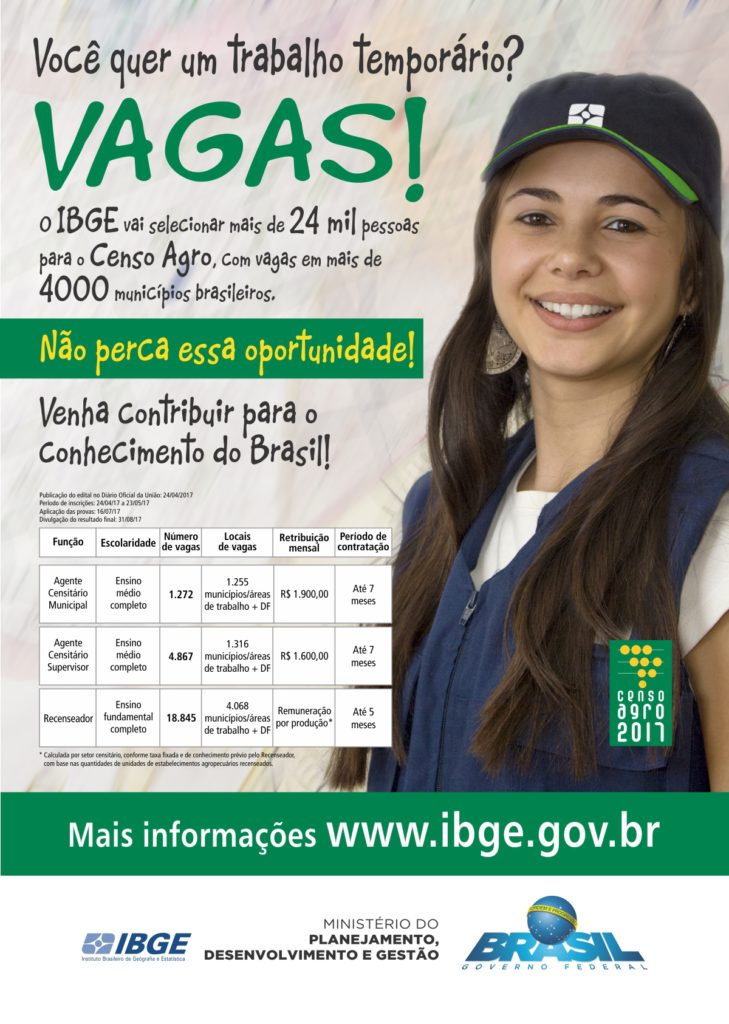 censo agro 2017 - ibge